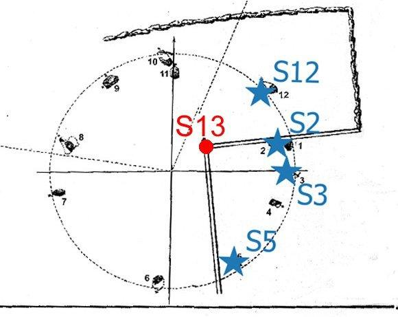 S13 location